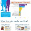 Why Were You Deleted on Facebook? [Infographic]