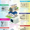 Google's 2011 Ad Revenues By The Numbers (Infographic)